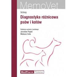 Diagnostyka różnicowa psów i kotów
